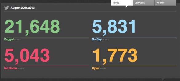 Screen Shot 2013-08-29 at 3.42.12 PM